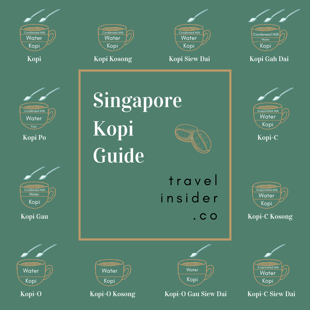 How to Order Coffee in Singapore like a Local